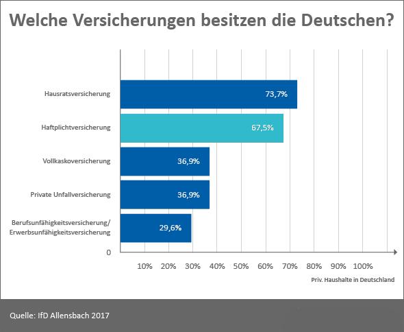 facebook dating start deutschland wir würden sie gerne kennenlernen englisch
